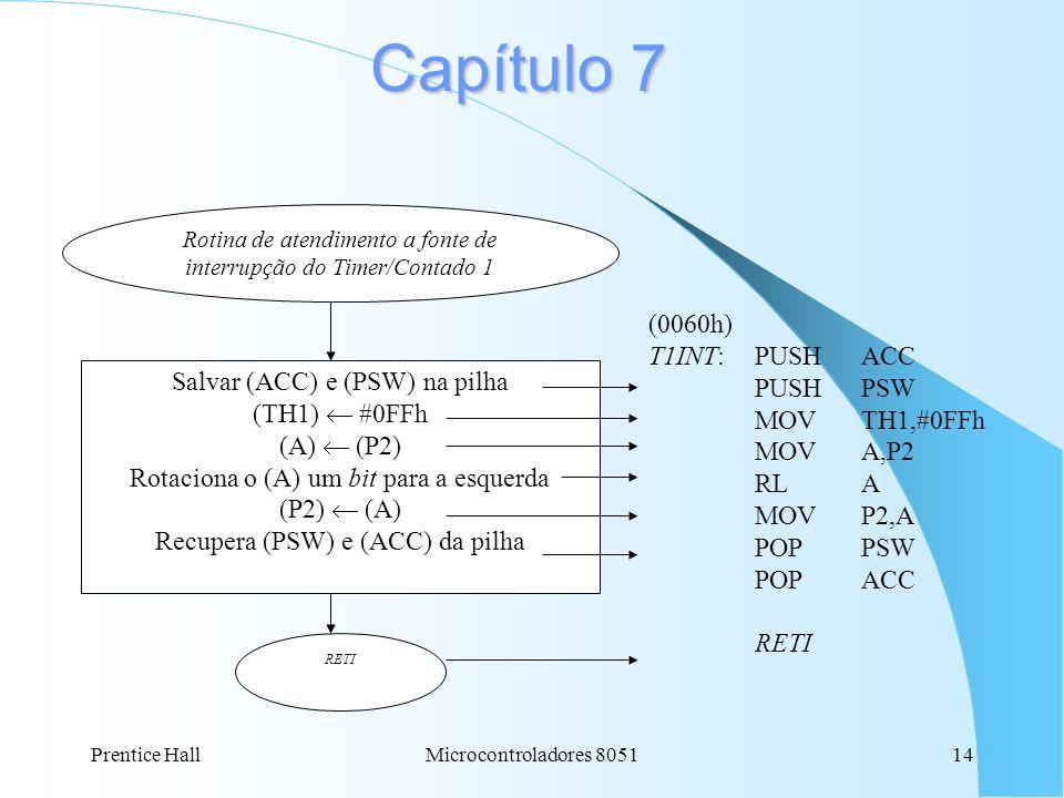 Prentice HallMicrocontroladores 805114 Capítulo 7 Rotina de atendimento a fonte de interrupção do Timer/Contado 1 (0060h) T1INT: PUSHACC PUSHPSW MOVTH