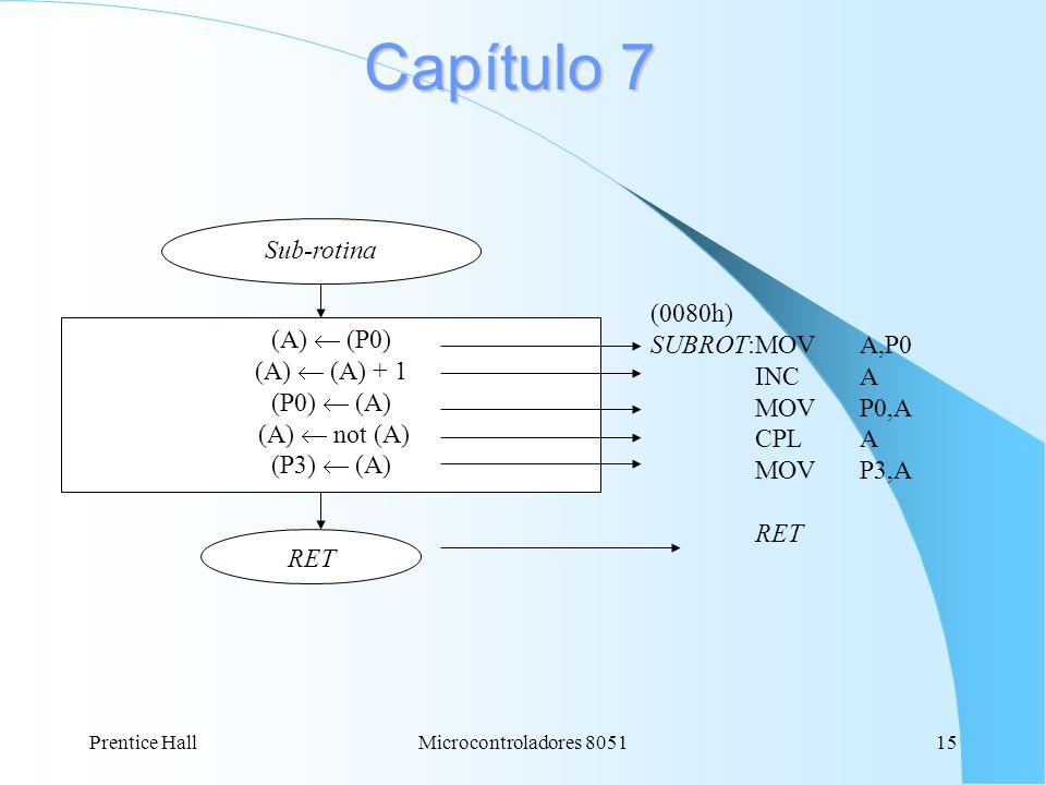 Prentice HallMicrocontroladores 805115 Capítulo 7 (0080h) SUBROT:MOVA,P0 INCA MOVP0,A CPLA MOVP3,A RET (A) (P0) (A) (A) + 1 (P0) (A) (A) not (A) (P3)