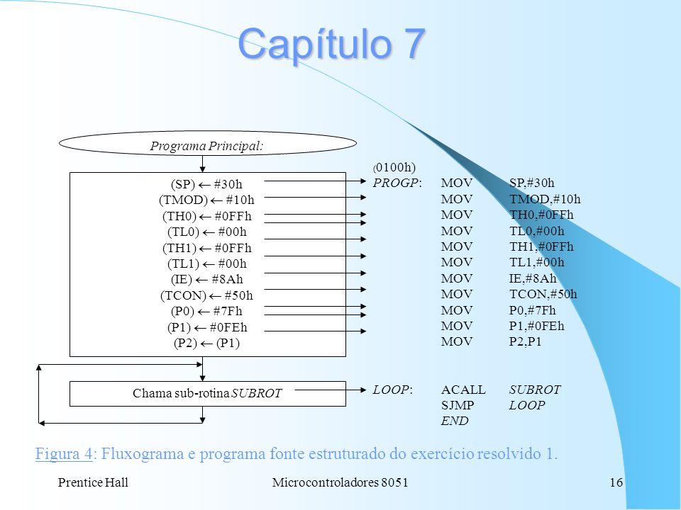 Prentice HallMicrocontroladores 805116 Capítulo 7 Programa Principal: ( 0100h) PROGP: MOVSP,#30h MOVTMOD,#10h MOVTH0,#0FFh MOVTL0,#00h MOVTH1,#0FFh MO