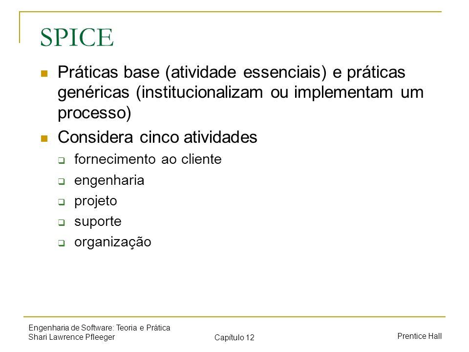 Prentice Hall Engenharia de Software: Teoria e Prática Shari Lawrence Pfleeger Capítulo 12 SPICE Práticas base (atividade essenciais) e práticas genér