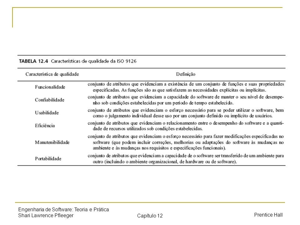 Prentice Hall Engenharia de Software: Teoria e Prática Shari Lawrence Pfleeger Capítulo 12 Avaliação de conformidade do CMM Comprometimento com a realização Capacidade de realizar Atividades realizadas Medição e análise Verificação da implementação