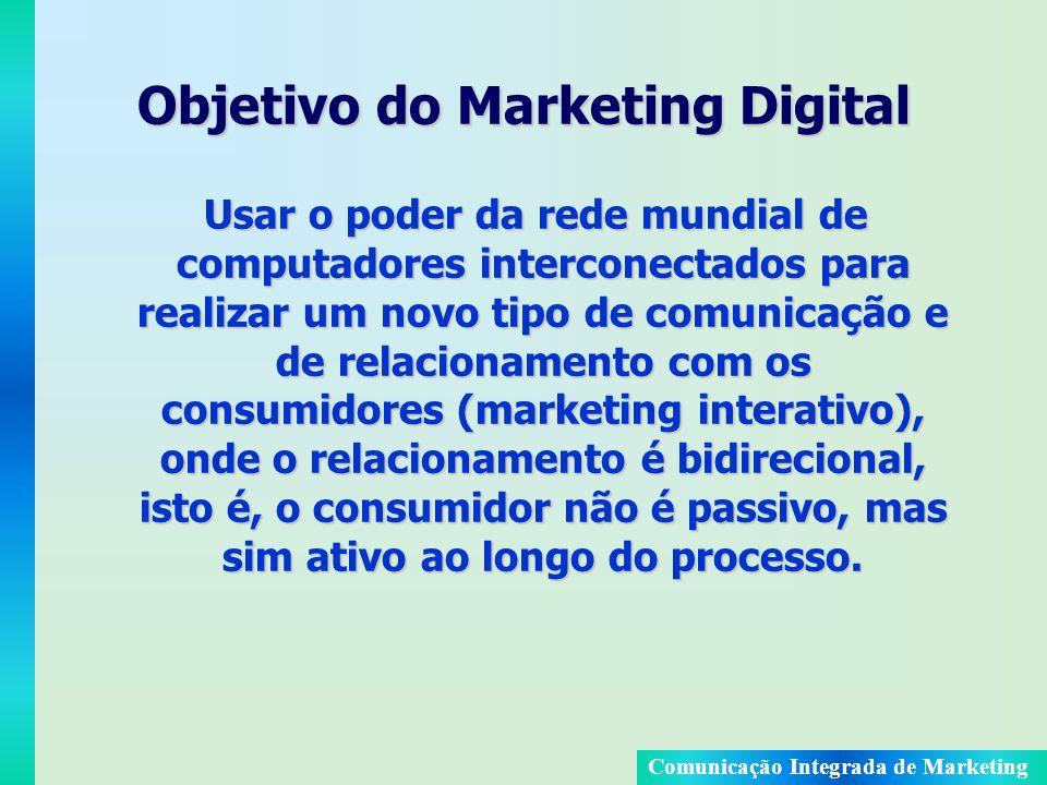Comunicação Integrada de Marketing Objetivo do Marketing Digital Usar o poder da rede mundial de computadores interconectados para realizar um novo ti