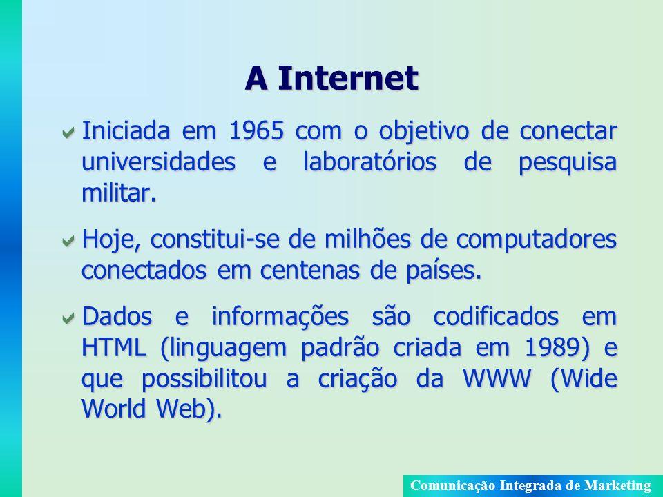 Comunicação Integrada de Marketing A Internet Iniciada em 1965 com o objetivo de conectar universidades e laboratórios de pesquisa militar. Iniciada e