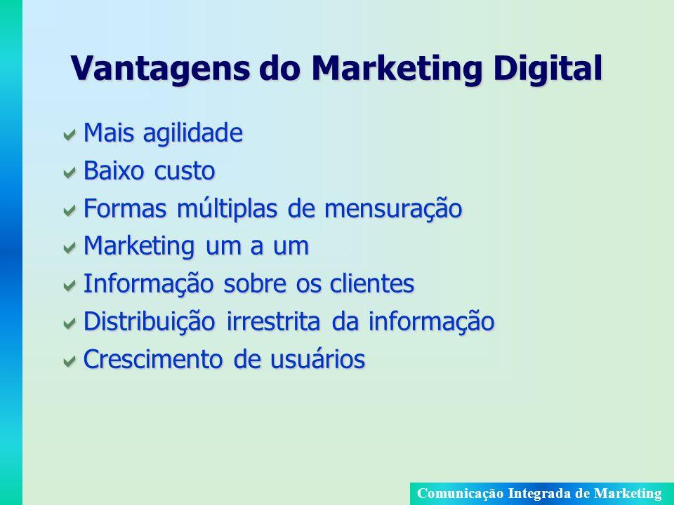 Comunicação Integrada de Marketing Vantagens do Marketing Digital Mais agilidade Mais agilidade Baixo custo Baixo custo Formas múltiplas de mensuração
