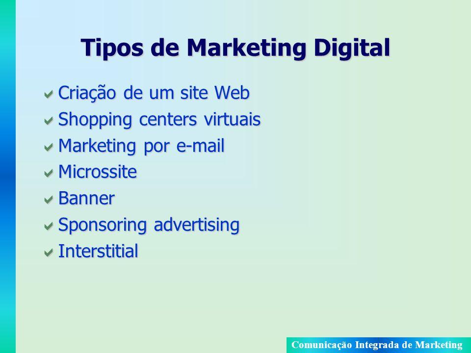 Comunicação Integrada de Marketing Tipos de Marketing Digital Criação de um site Web Criação de um site Web Shopping centers virtuais Shopping centers