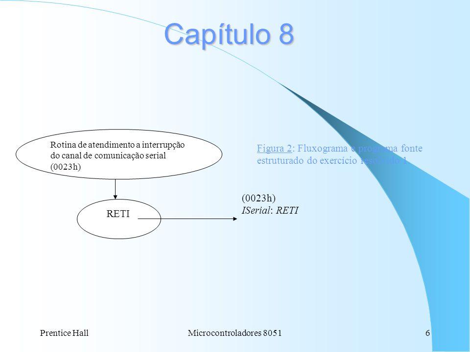 Prentice HallMicrocontroladores 80517 Capítulo 8 Programa Principal: (0100h) PROGP: MOVSCON,#10h MOVIE,#90h MOVA,#55h LOOP: MOVSBUF, A JNBTI,$ CLRTI CPLA SJMPLOOP END (SCON) #10h (IE) #90h (A) #55h (SBUF) (A) (TI) = 0 S N ( TI) #0 b (A) not (A)