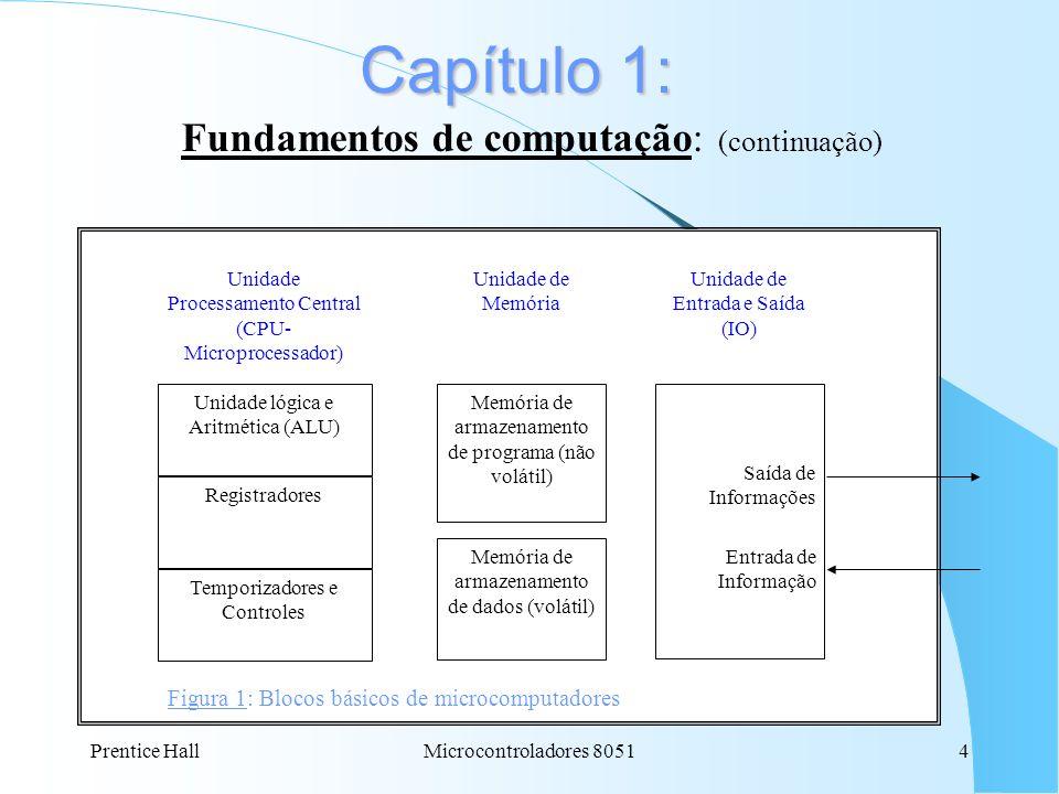 Prentice HallMicrocontroladores 80514 Capítulo 1: Fundamentos de computação: (continuação) Memória de armazenamento de programa (não volátil) Unidade