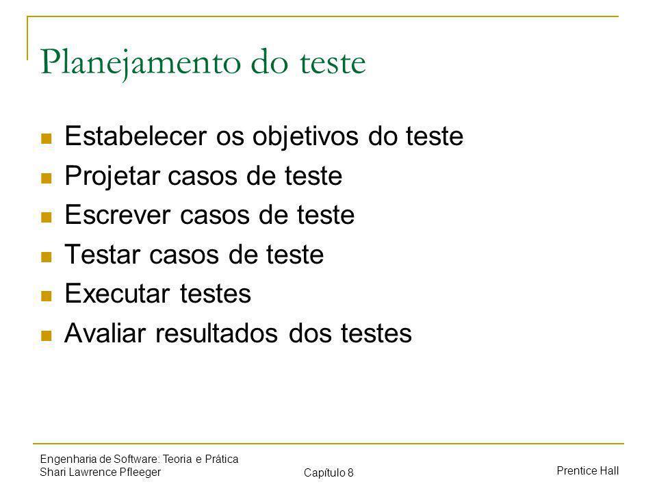 Prentice Hall Engenharia de Software: Teoria e Prática Shari Lawrence Pfleeger Capítulo 8 Planejamento do teste Estabelecer os objetivos do teste Projetar casos de teste Escrever casos de teste Testar casos de teste Executar testes Avaliar resultados dos testes