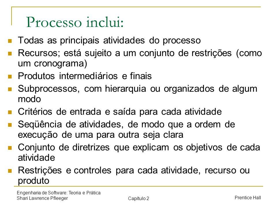 Prentice Hall Engenharia de Software: Teoria e Prática Shari Lawrence Pfleeger Capítulo 2 Processo inclui: Todas as principais atividades do processo