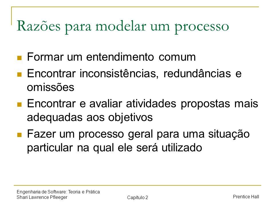 Prentice Hall Engenharia de Software: Teoria e Prática Shari Lawrence Pfleeger Capítulo 2 Razões para modelar um processo Formar um entendimento comum