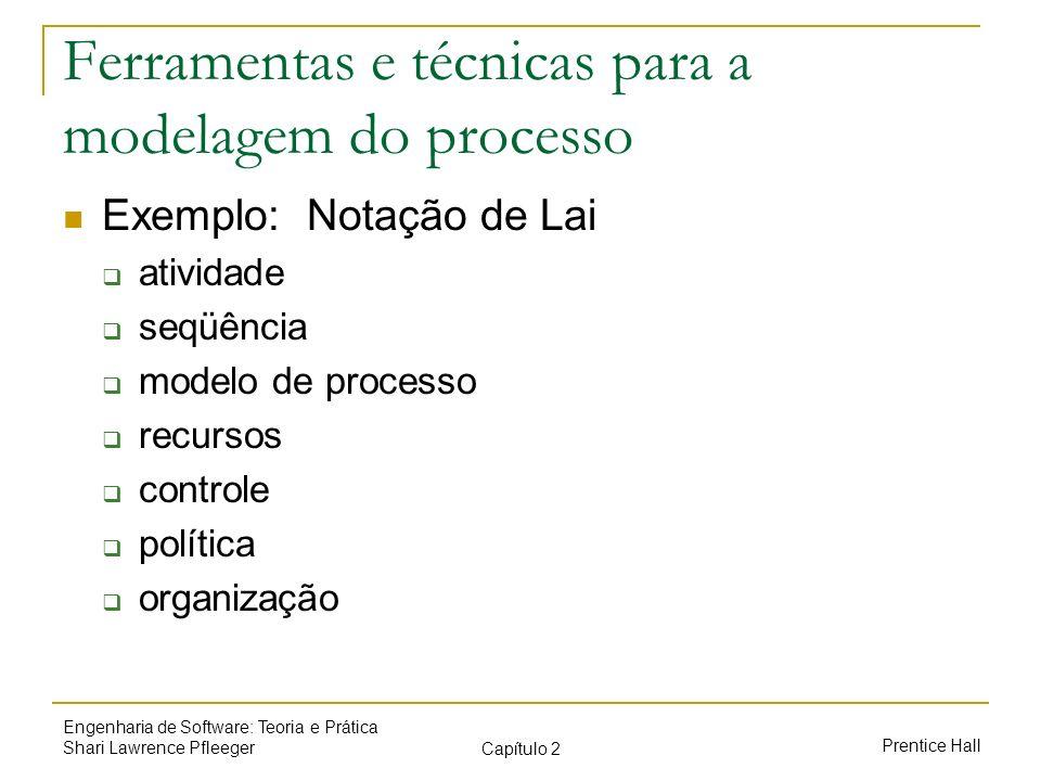 Prentice Hall Engenharia de Software: Teoria e Prática Shari Lawrence Pfleeger Capítulo 2 Ferramentas e técnicas para a modelagem do processo Exemplo: