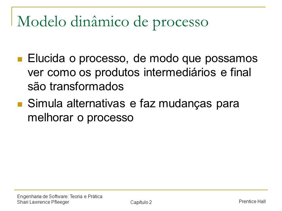 Prentice Hall Engenharia de Software: Teoria e Prática Shari Lawrence Pfleeger Capítulo 2 Modelo dinâmico de processo Elucida o processo, de modo que