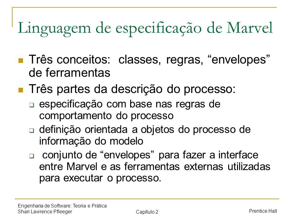 Prentice Hall Engenharia de Software: Teoria e Prática Shari Lawrence Pfleeger Capítulo 2 Linguagem de especificação de Marvel Três conceitos: classes