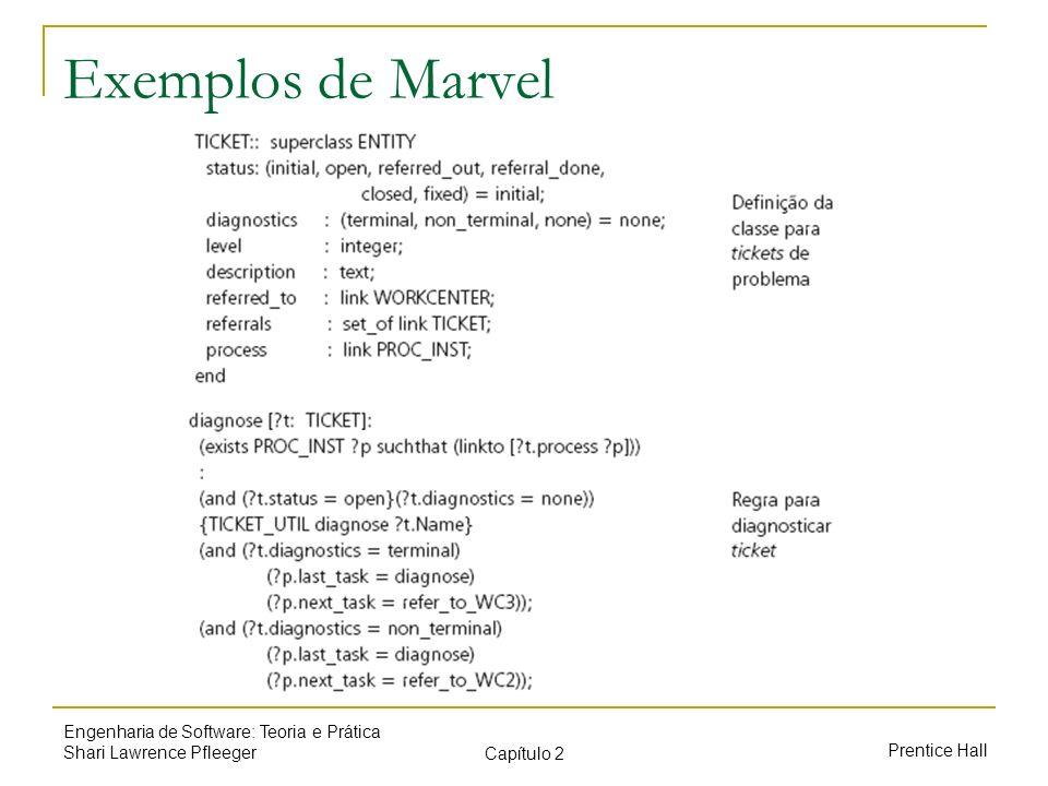 Prentice Hall Engenharia de Software: Teoria e Prática Shari Lawrence Pfleeger Capítulo 2 Exemplos de Marvel