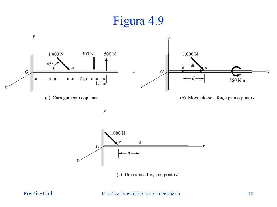 Prentice HallEstática: Mecânica para Engenharia10 Figura 4.9