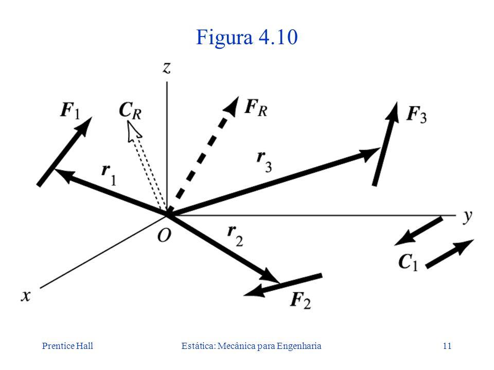 Prentice HallEstática: Mecânica para Engenharia11 Figura 4.10