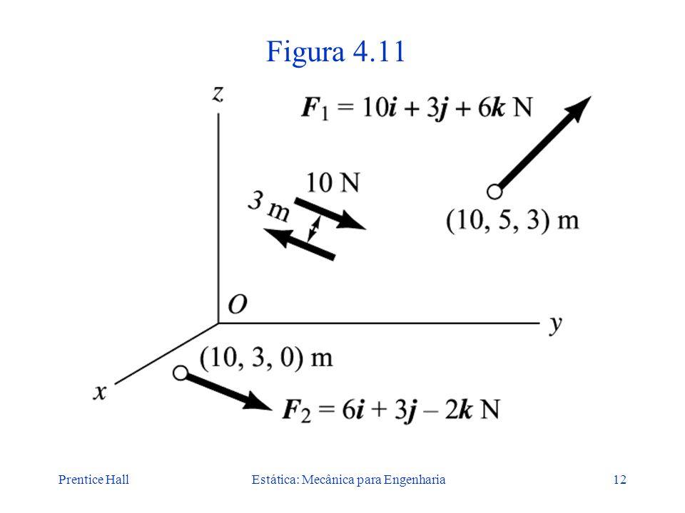 Prentice HallEstática: Mecânica para Engenharia12 Figura 4.11