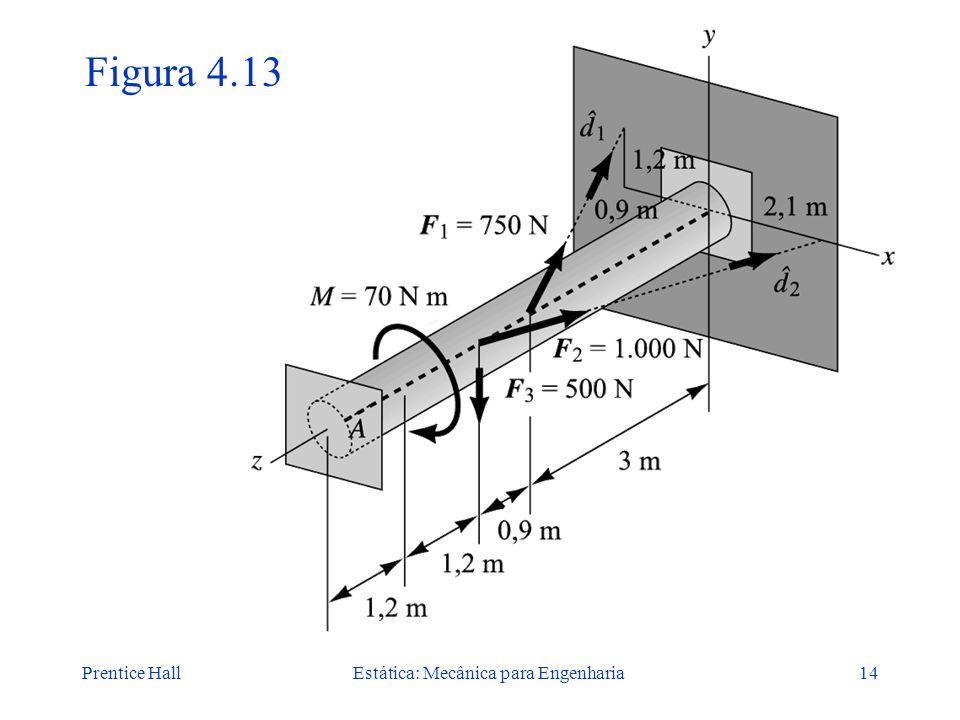 Prentice HallEstática: Mecânica para Engenharia14 Figura 4.13