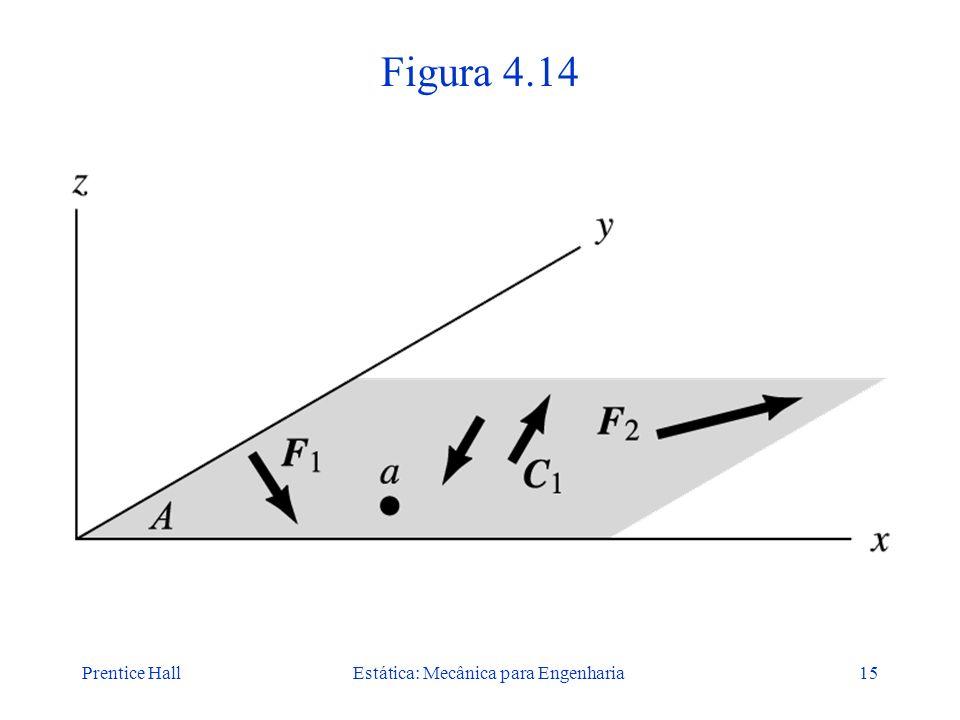 Prentice HallEstática: Mecânica para Engenharia15 Figura 4.14