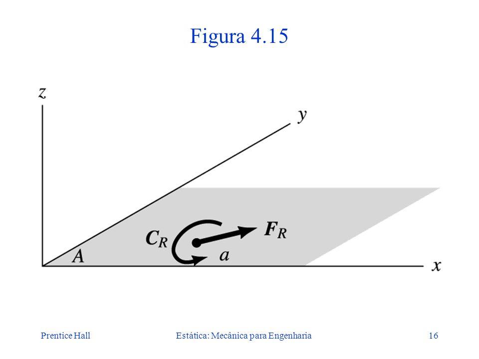 Prentice HallEstática: Mecânica para Engenharia16 Figura 4.15