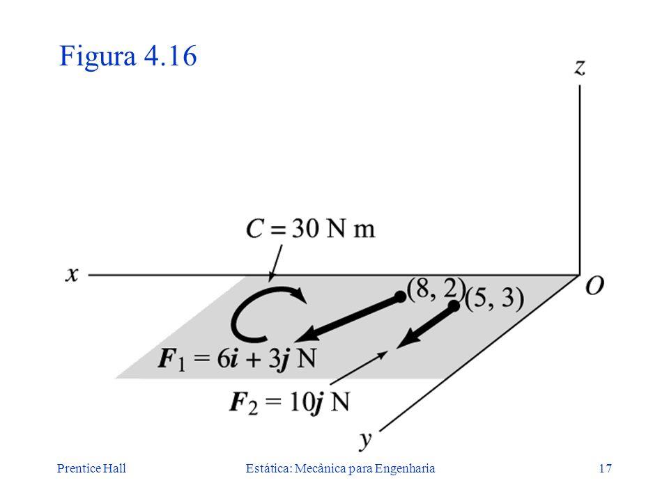 Prentice HallEstática: Mecânica para Engenharia17 Figura 4.16