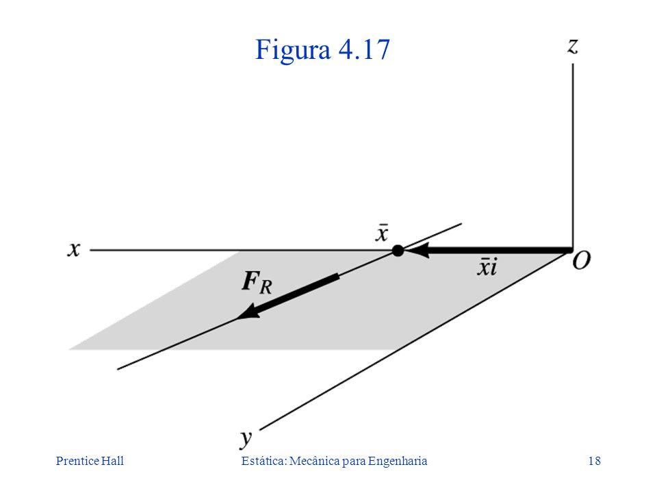 Prentice HallEstática: Mecânica para Engenharia18 Figura 4.17