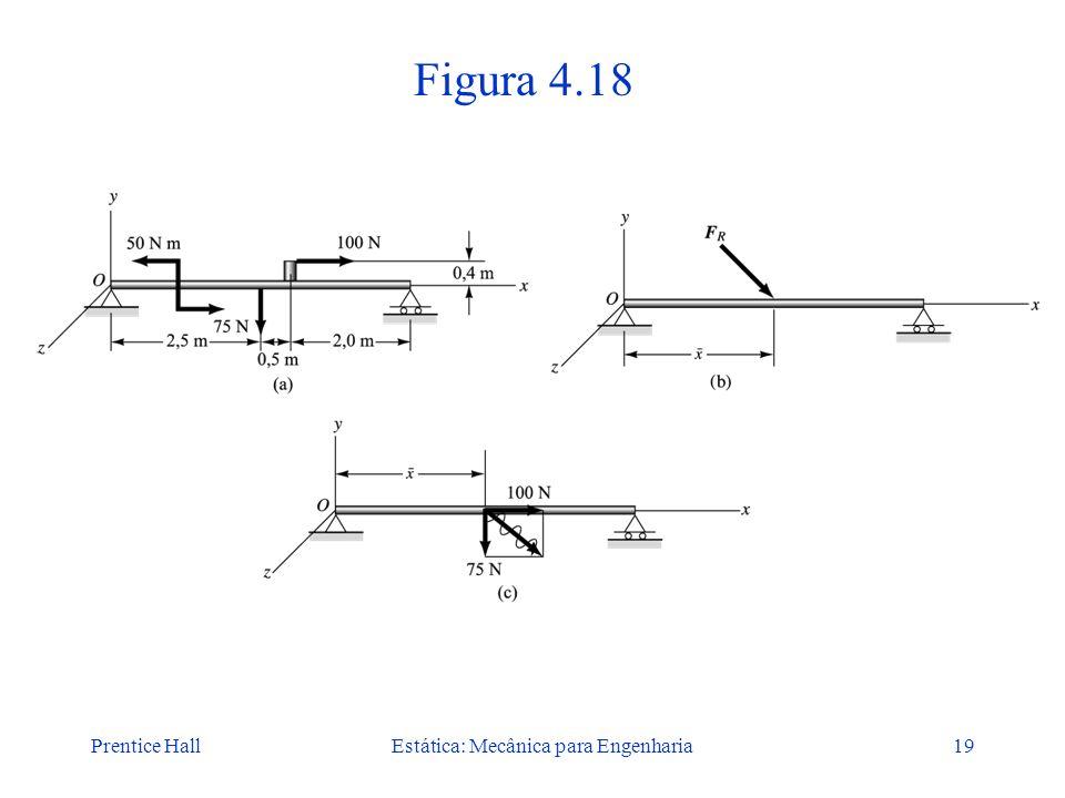 Prentice HallEstática: Mecânica para Engenharia19 Figura 4.18