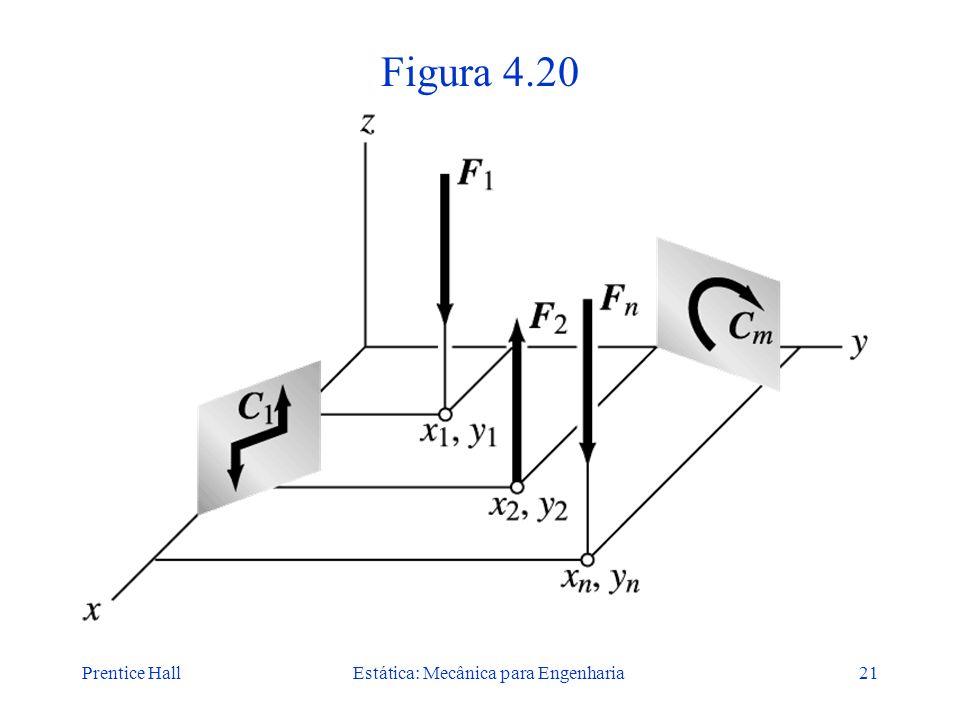 Prentice HallEstática: Mecânica para Engenharia21 Figura 4.20