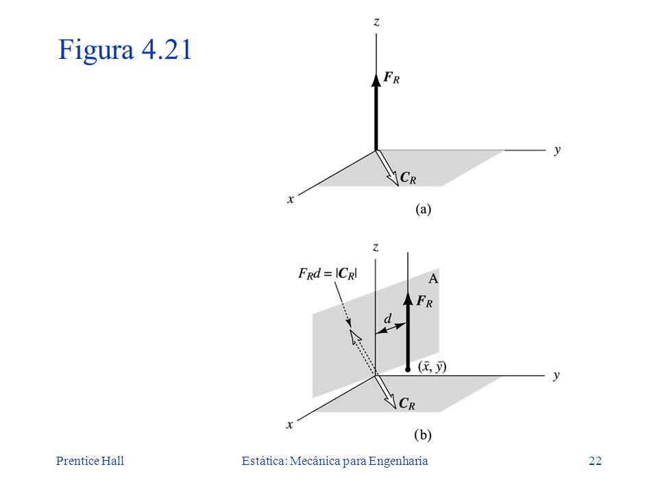 Prentice HallEstática: Mecânica para Engenharia22 Figura 4.21