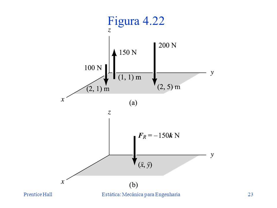 Prentice HallEstática: Mecânica para Engenharia23 Figura 4.22