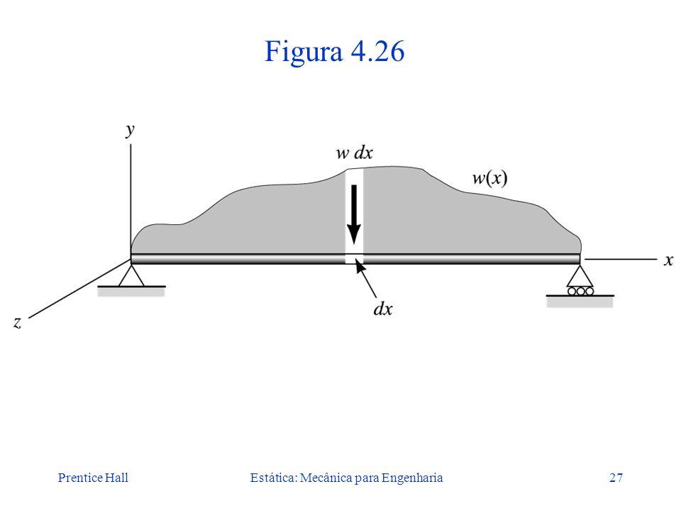 Prentice HallEstática: Mecânica para Engenharia27 Figura 4.26