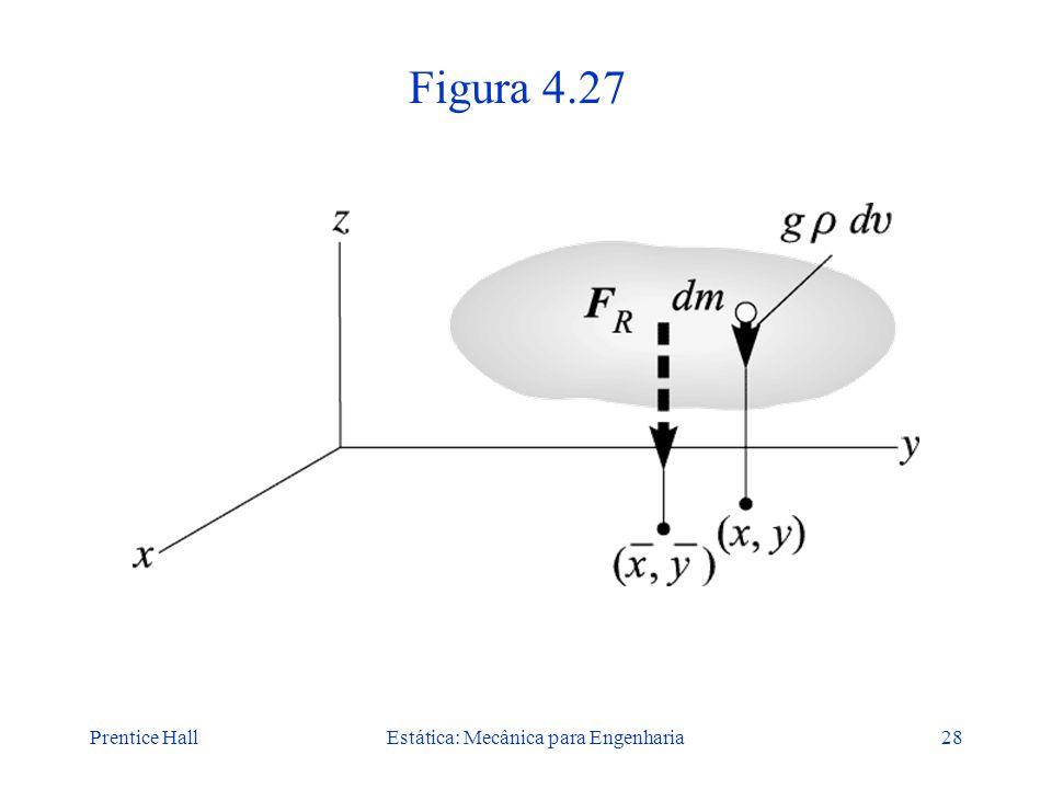 Prentice HallEstática: Mecânica para Engenharia28 Figura 4.27