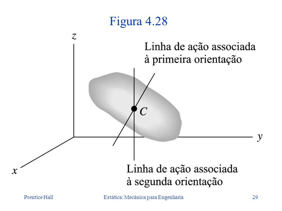 Prentice HallEstática: Mecânica para Engenharia29 Figura 4.28