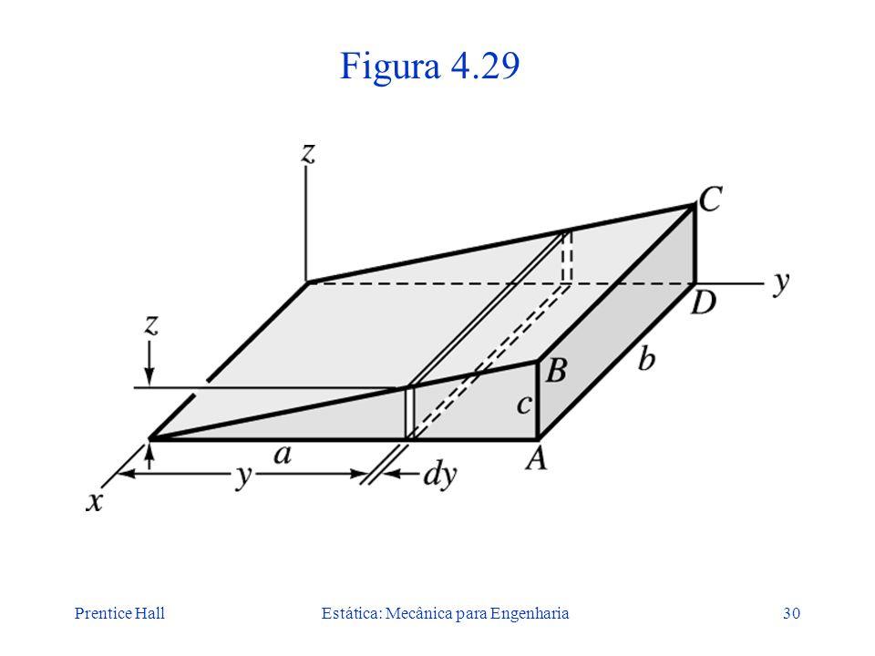 Prentice HallEstática: Mecânica para Engenharia30 Figura 4.29