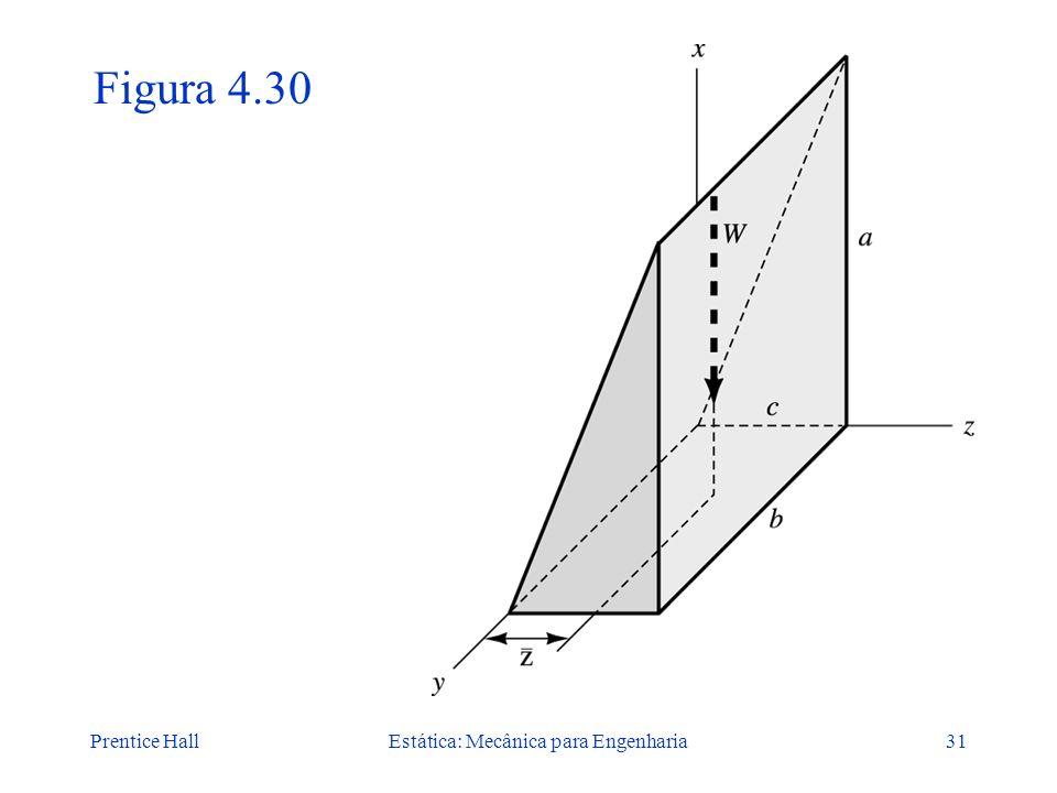 Prentice HallEstática: Mecânica para Engenharia31 Figura 4.30