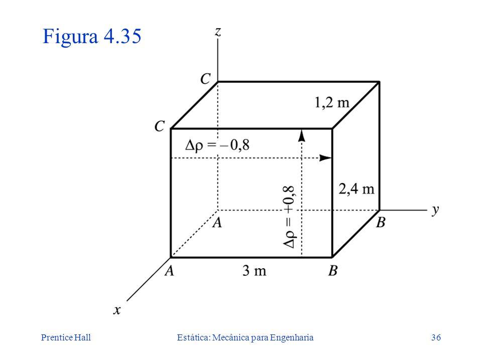 Prentice HallEstática: Mecânica para Engenharia36 Figura 4.35