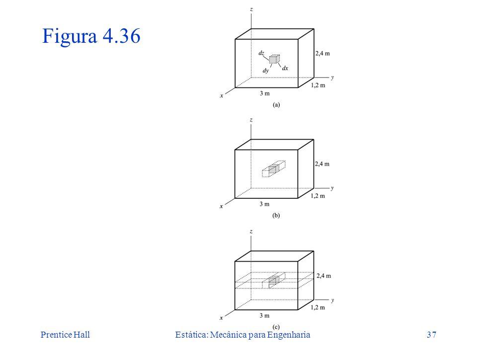 Prentice HallEstática: Mecânica para Engenharia37 Figura 4.36