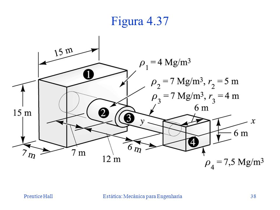 Prentice HallEstática: Mecânica para Engenharia38 Figura 4.37