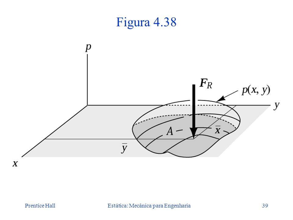 Prentice HallEstática: Mecânica para Engenharia39 Figura 4.38