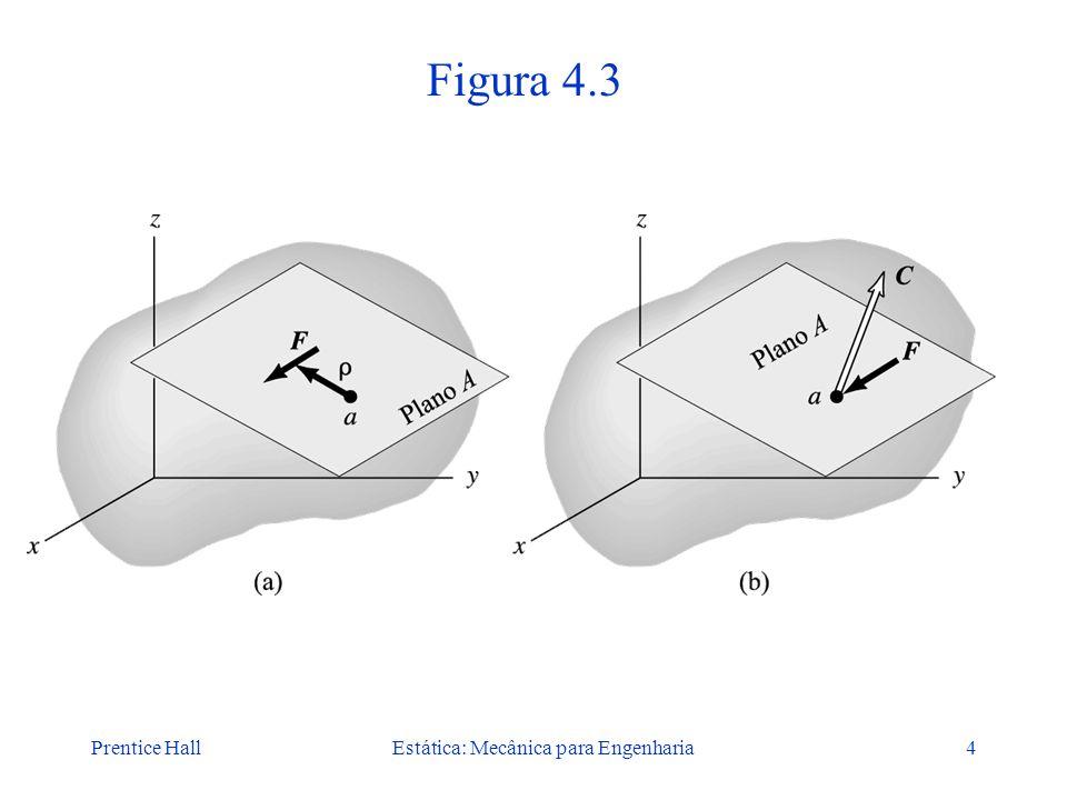 Prentice HallEstática: Mecânica para Engenharia4 Figura 4.3