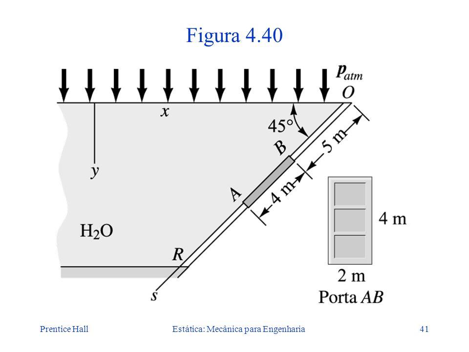 Prentice HallEstática: Mecânica para Engenharia41 Figura 4.40