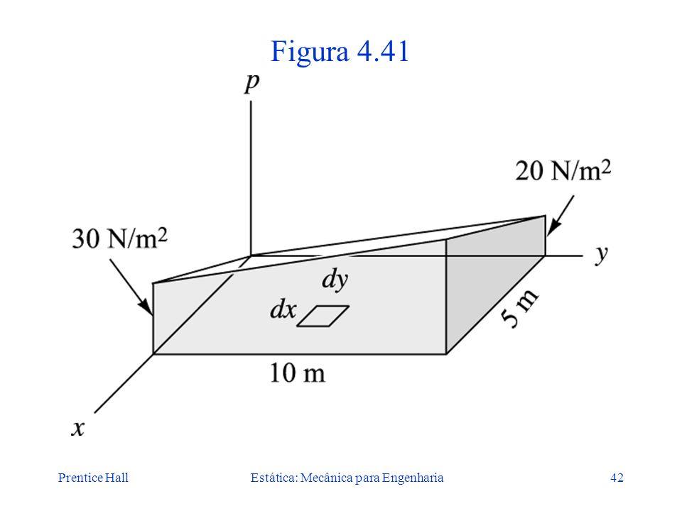 Prentice HallEstática: Mecânica para Engenharia42 Figura 4.41