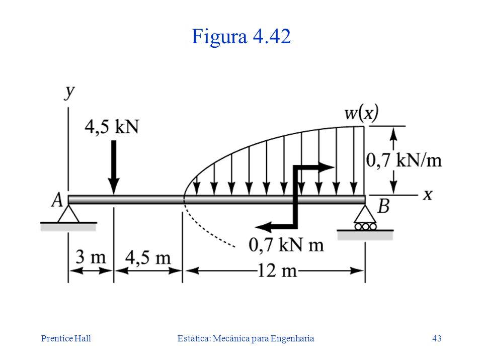 Prentice HallEstática: Mecânica para Engenharia43 Figura 4.42