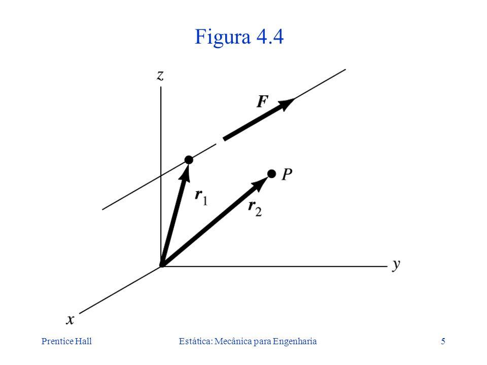 Prentice HallEstática: Mecânica para Engenharia5 Figura 4.4