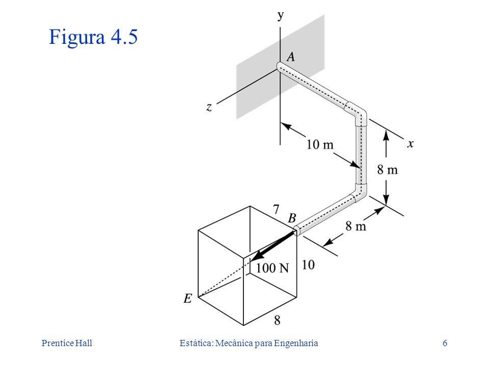 Prentice HallEstática: Mecânica para Engenharia6 Figura 4.5