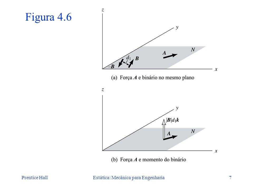 Prentice HallEstática: Mecânica para Engenharia7 Figura 4.6