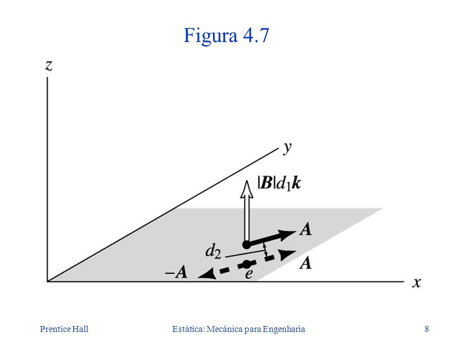 Prentice HallEstática: Mecânica para Engenharia8 Figura 4.7
