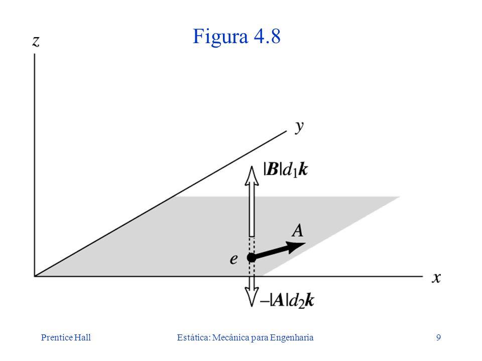 Prentice HallEstática: Mecânica para Engenharia9 Figura 4.8