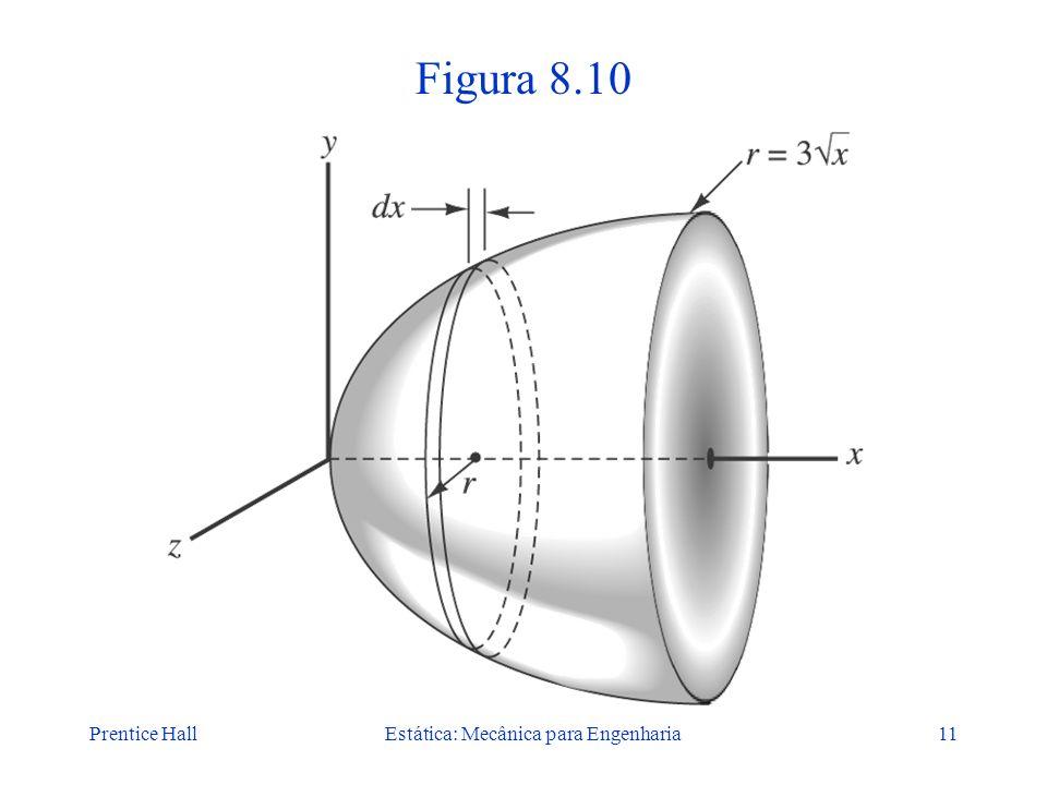 Prentice HallEstática: Mecânica para Engenharia11 Figura 8.10