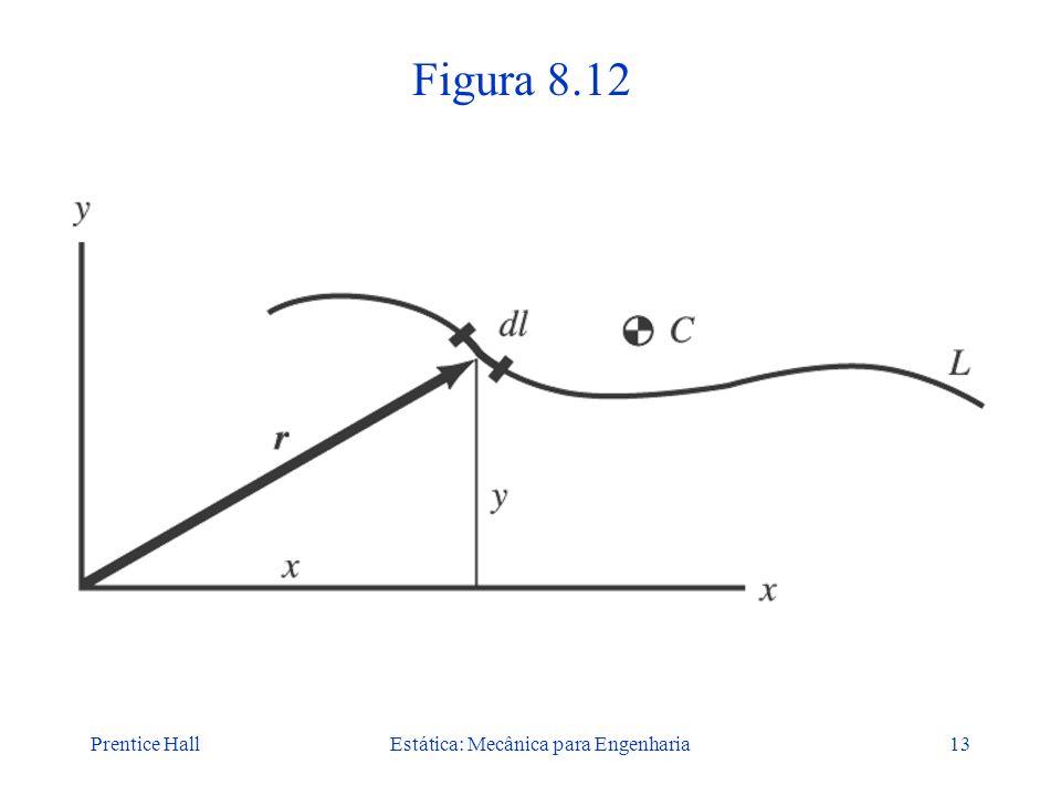 Prentice HallEstática: Mecânica para Engenharia13 Figura 8.12
